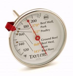 LunaCafe Cooking Temperature Guide